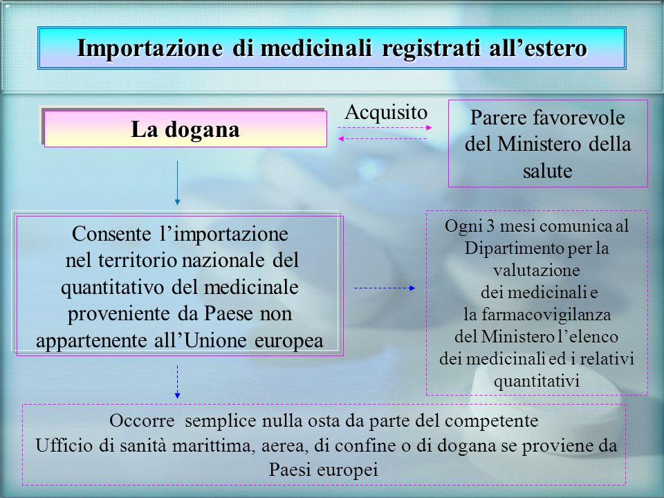 Importazione di medicinali registrati allestero La dogana Parere favorevole del Ministero della salute Acquisito Consente limportazione nel territorio