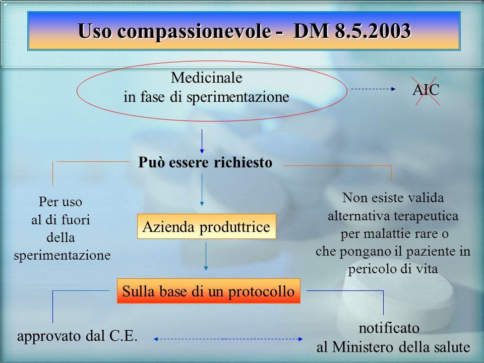Uso compassionevole - DM 8.5.2003 Medicinale in fase di sperimentazione Può essere richiesto Azienda produttrice Per uso al di fuori della sperimentaz