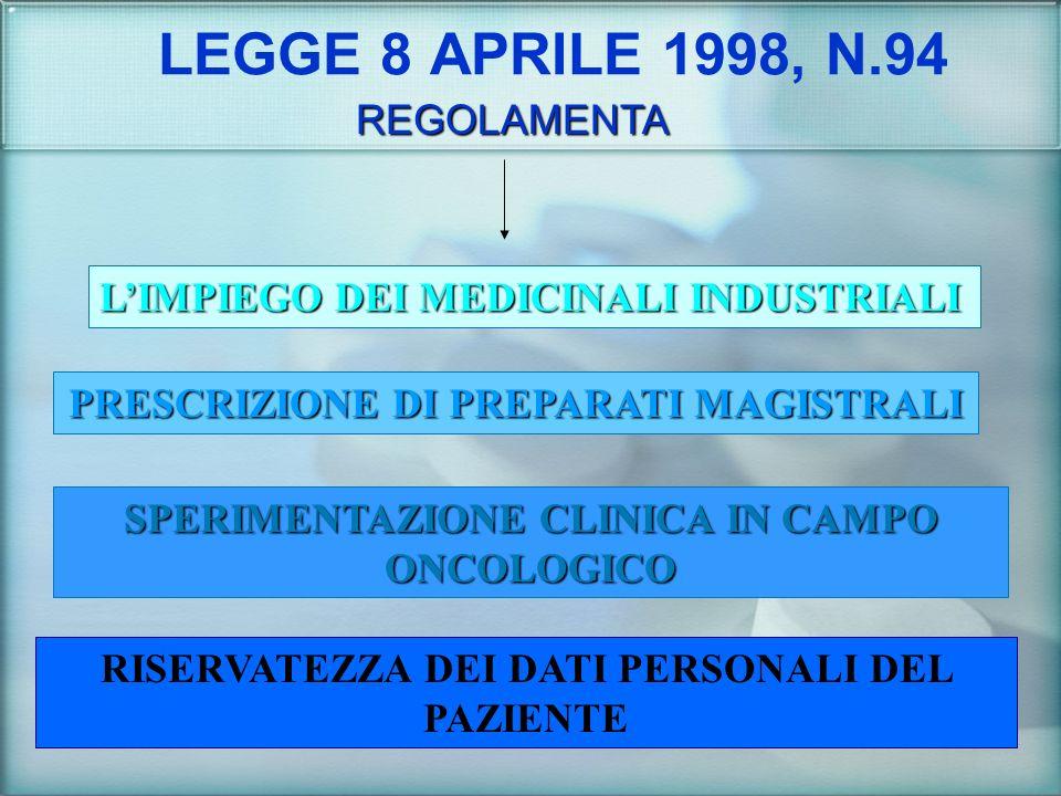 LEGGE 8 APRILE 1998, N.94 LIMPIEGO DEI MEDICINALI INDUSTRIALI PRESCRIZIONE DI PREPARATI MAGISTRALI SPERIMENTAZIONE CLINICA IN CAMPO ONCOLOGICO RISERVA