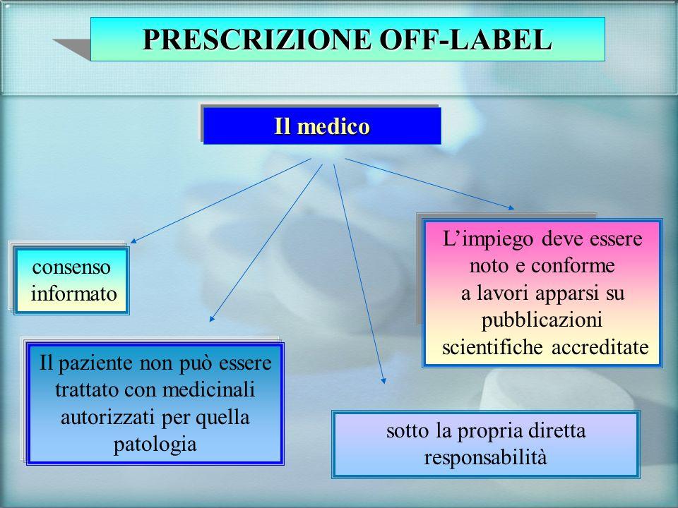 PRESCRIZIONE OFF-LABEL consenso informato Il paziente non può essere trattato con medicinali autorizzati per quella patologia Limpiego deve essere not
