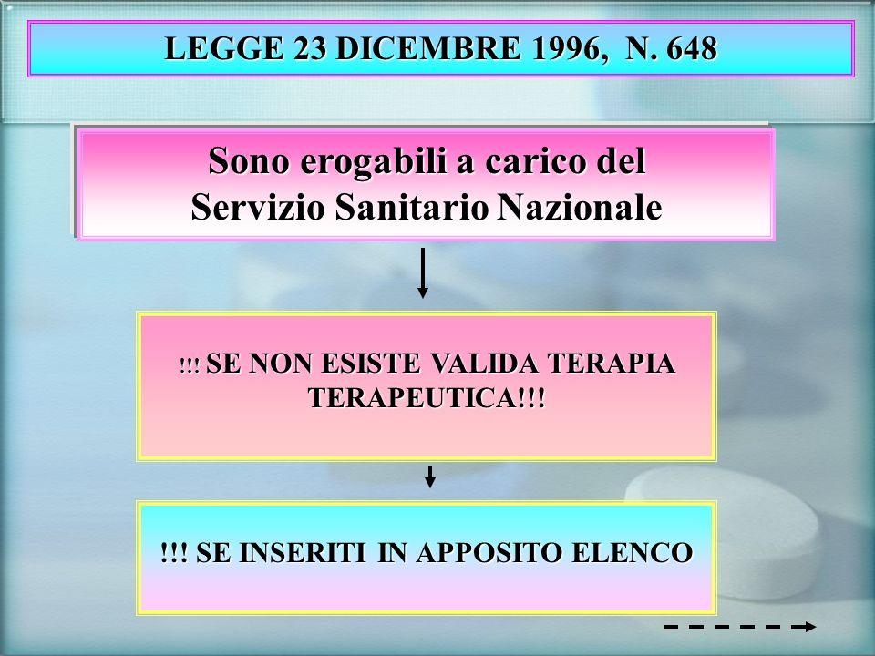 LEGGE 23 DICEMBRE 1996, N. 648 Sono erogabili a carico del Servizio Sanitario Nazionale !!! SE NON ESISTE VALIDA TERAPIA TERAPEUTICA!!! !!! SE INSERIT