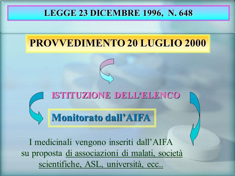 PROVVEDIMENTO 20 LUGLIO 2000 ISTITUZIONE DELLELENCO Monitorato dallAIFA I medicinali vengono inseriti dallAIFA su proposta di associazioni di malati,