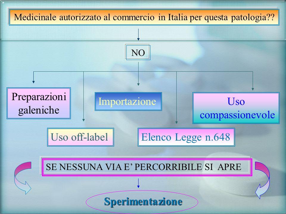 Medicinale autorizzato al commercio in Italia per questa patologia?? NO Uso compassionevole Importazione Preparazioni galeniche Sperimentazione Uso of