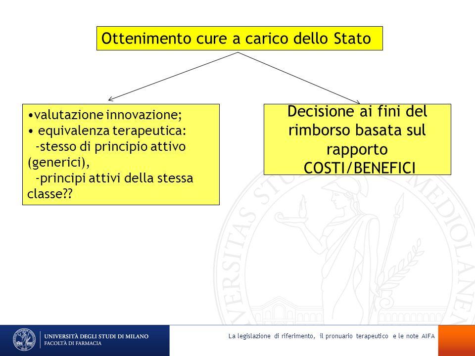 La legislazione di riferimento, il pronuario terapeutico e le note AIFA Ottenimento cure a carico dello Stato valutazione innovazione; equivalenza ter