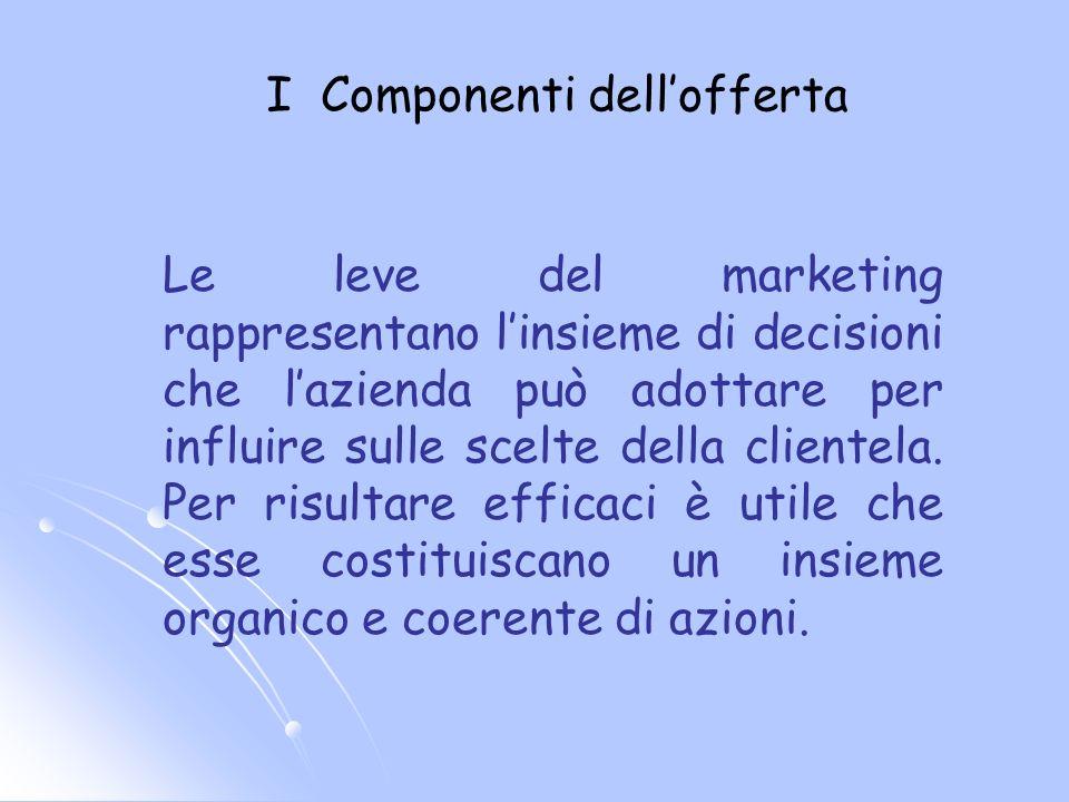 I Componenti dellofferta Le leve del marketing rappresentano linsieme di decisioni che lazienda può adottare per influire sulle scelte della clientela