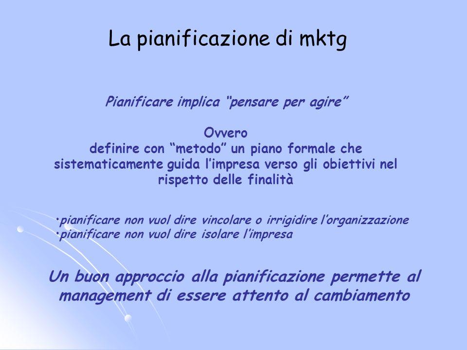 La pianificazione di mktg Pianificare implica pensare per agire Ovvero definire con metodo un piano formale che sistematicamente guida limpresa verso