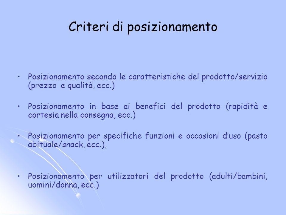 Criteri di posizionamento Posizionamento secondo le caratteristiche del prodotto/servizio (prezzo e qualità, ecc.) Posizionamento in base ai benefici