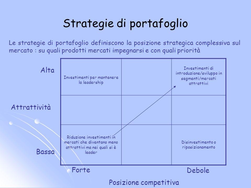 Strategie di portafoglio Investimenti per mantenere la leadership Investimenti di introduzione/sviluppo in segmenti/mercati attrattivi Riduzione inves