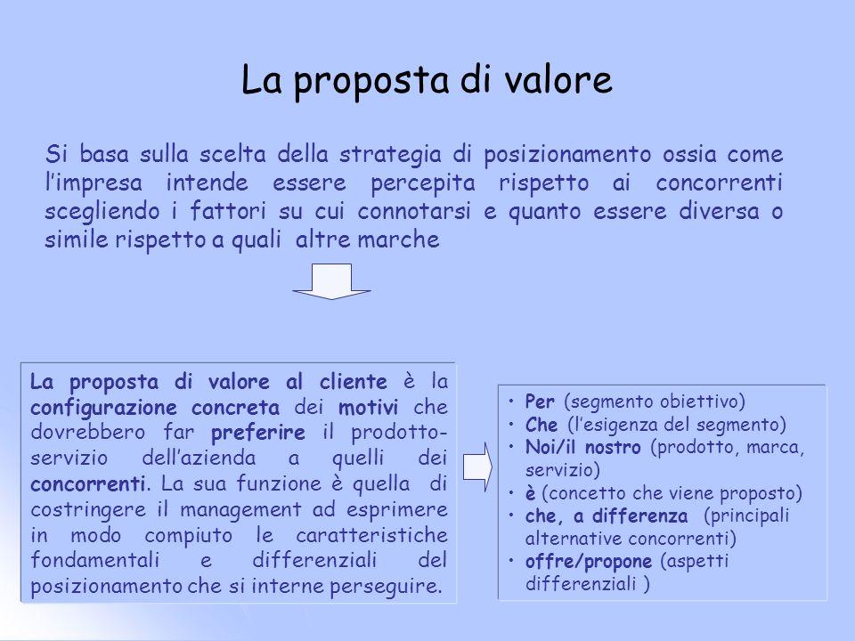 La proposta di valore Si basa sulla scelta della strategia di posizionamento ossia come limpresa intende essere percepita rispetto ai concorrenti sceg