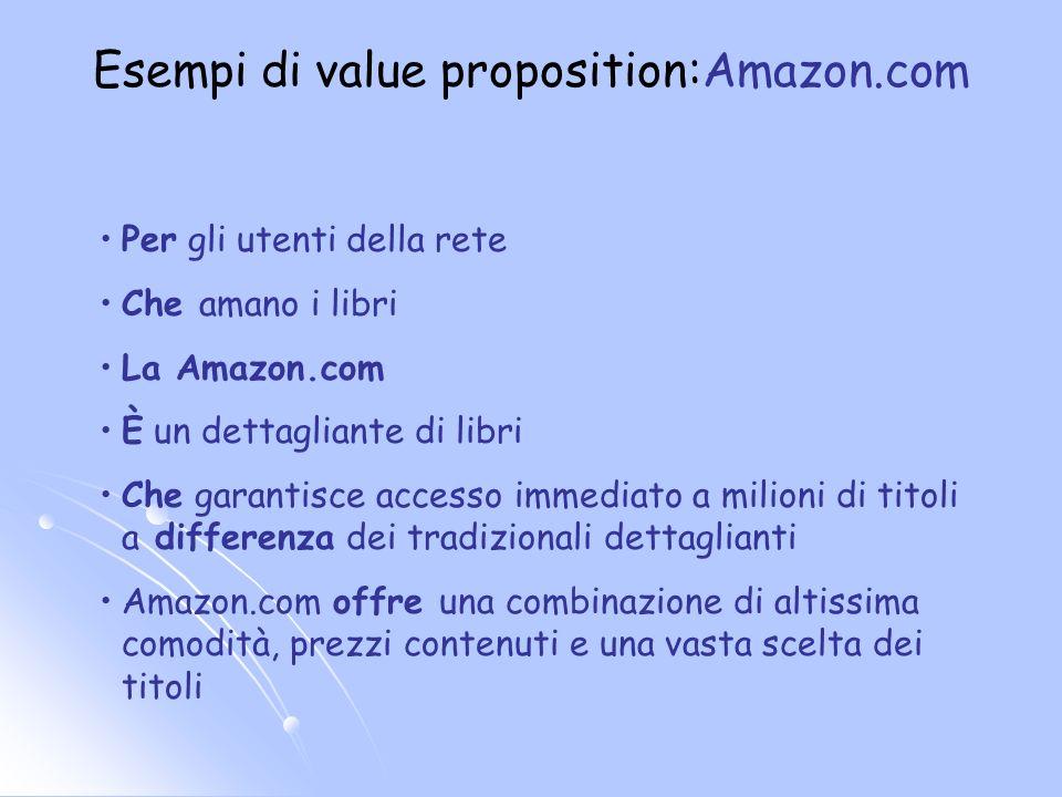 Esempi di value proposition:Amazon.com Per gli utenti della rete Che amano i libri La Amazon.com È un dettagliante di libri Che garantisce accesso imm