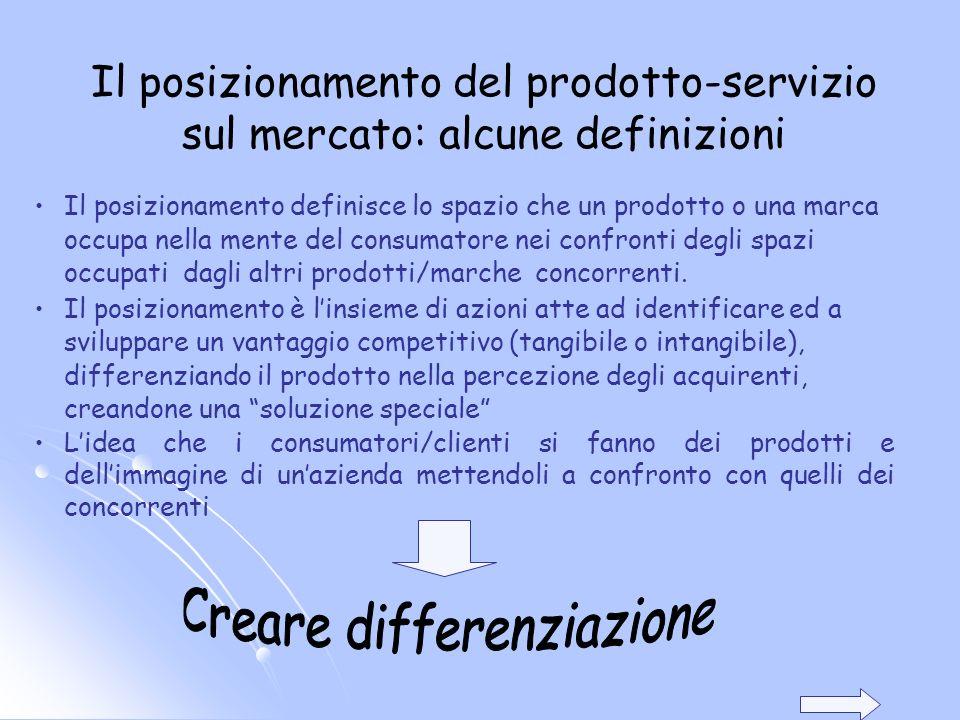 Il posizionamento definisce lo spazio che un prodotto o una marca occupa nella mente del consumatore nei confronti degli spazi occupati dagli altri pr