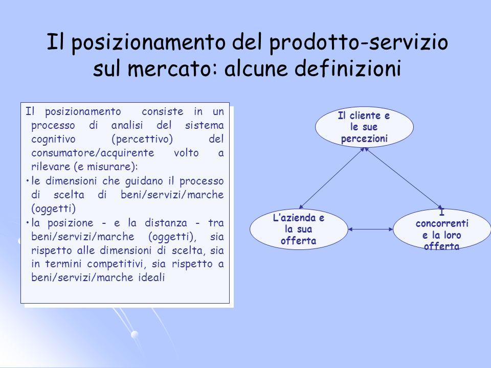 Il posizionamento consiste in un processo di analisi del sistema cognitivo (percettivo) del consumatore/acquirente volto a rilevare (e misurare): le d