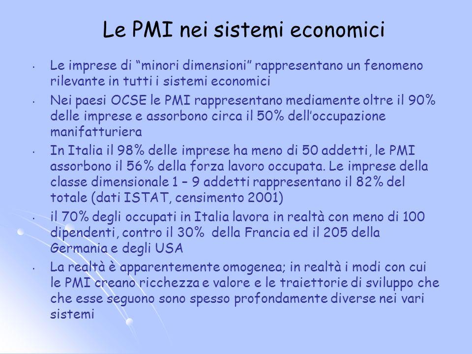 Le PMI nei sistemi economici Le imprese di minori dimensioni rappresentano un fenomeno rilevante in tutti i sistemi economici Nei paesi OCSE le PMI ra