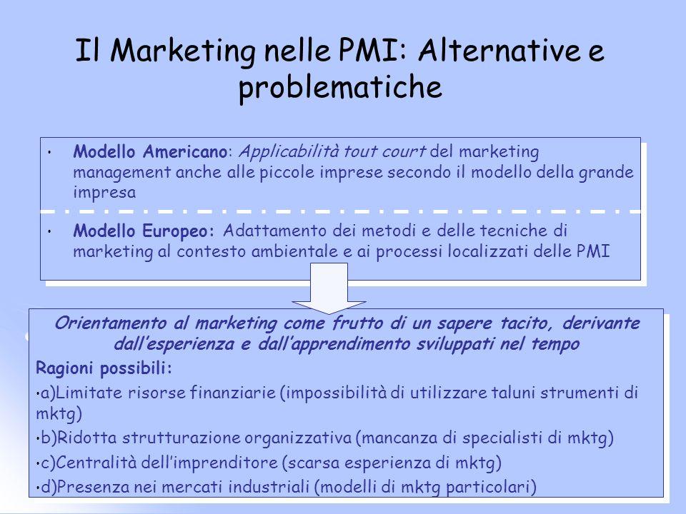 Il Marketing nelle PMI: Alternative e problematiche Modello Americano: Applicabilità tout court del marketing management anche alle piccole imprese se