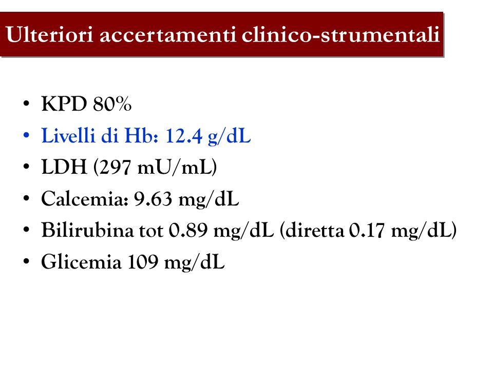 Ulteriori accertamenti clinico-strumentali KPD 80% Livelli di Hb: 12.4 g/dL LDH (297 mU/mL) Calcemia: 9.63 mg/dL Bilirubina tot 0.89 mg/dL (diretta 0.