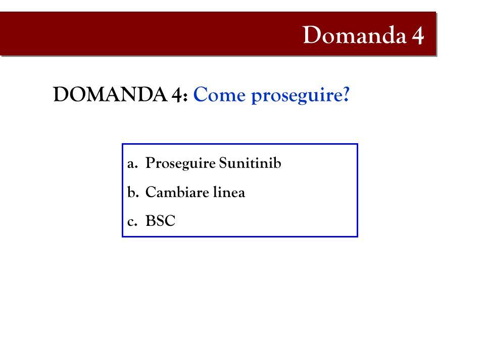 DOMANDA 4: Come proseguire? a.Proseguire Sunitinib b.Cambiare linea c.BSC Domanda 4