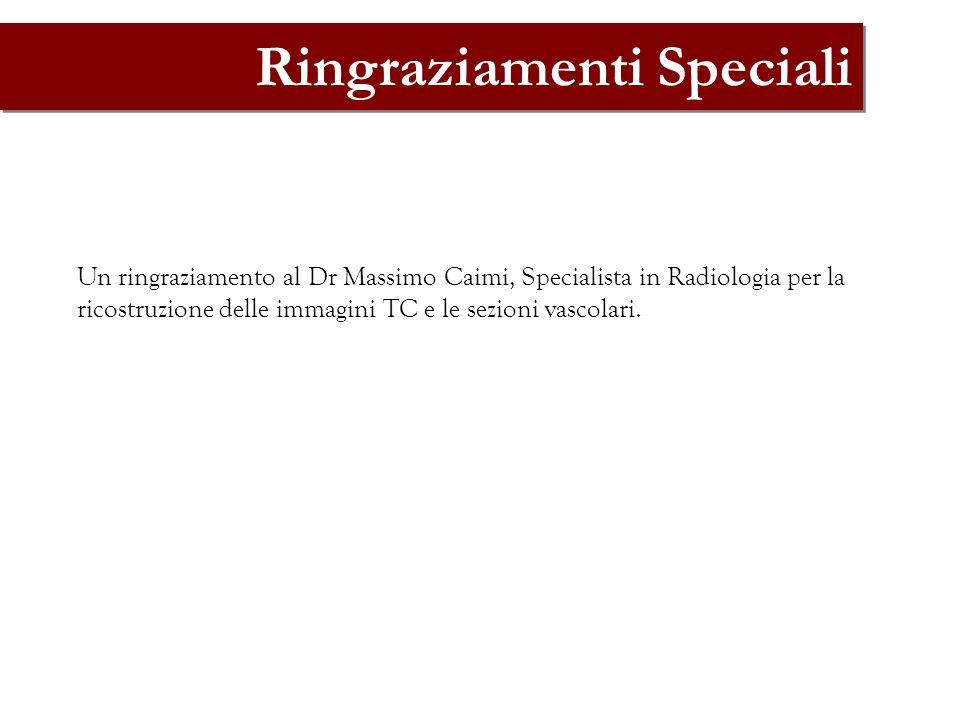 Ringraziamenti Speciali Un ringraziamento al Dr Massimo Caimi, Specialista in Radiologia per la ricostruzione delle immagini TC e le sezioni vascolari