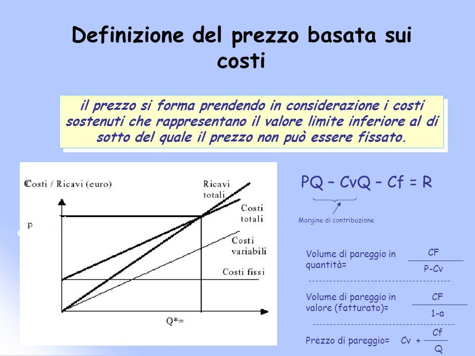 il prezzo si forma prendendo in considerazione i costi sostenuti che rappresentano il valore limite inferiore al di sotto del quale il prezzo non può essere fissato.