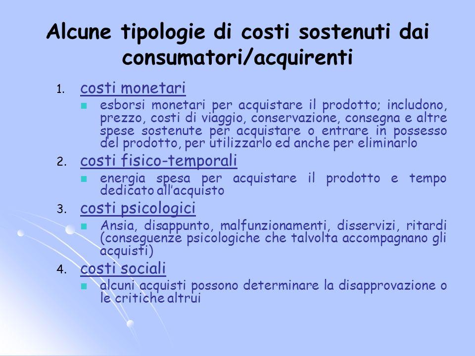 Alcune tipologie di costi sostenuti dai consumatori/acquirenti 1. 1. costi monetari esborsi monetari per acquistare il prodotto; includono, prezzo, co