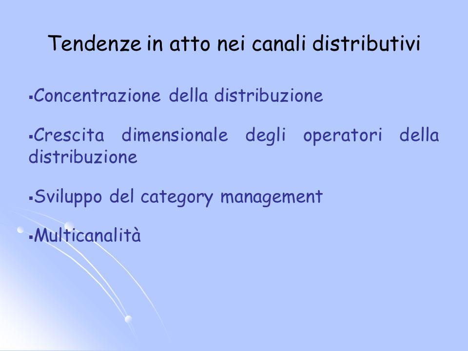 Il commercio elettronico Complessità delle informazioni necessarie al cliente On line Tradizio nale Alta Bassa Contenuti logistici Presenza fisica del