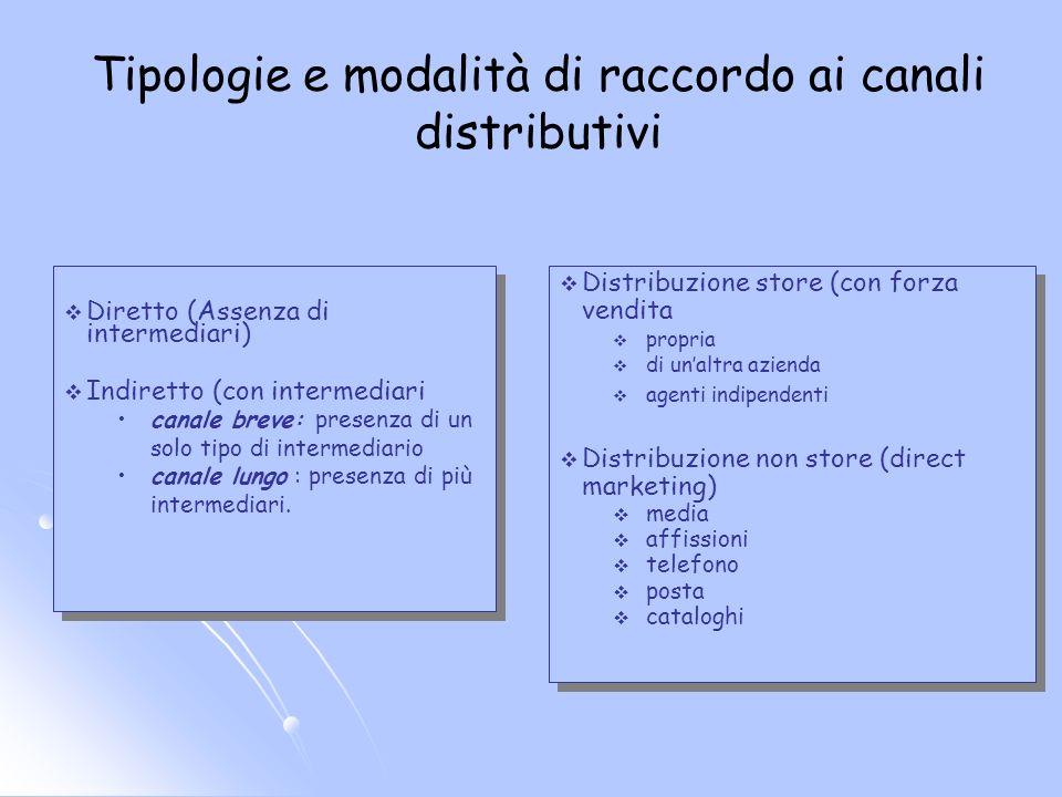 Definizione di canale e scelte distributive Utilizzo o meno di intermediari Modalità di raccordo al canale Un insieme di organizzazioni interdipendent