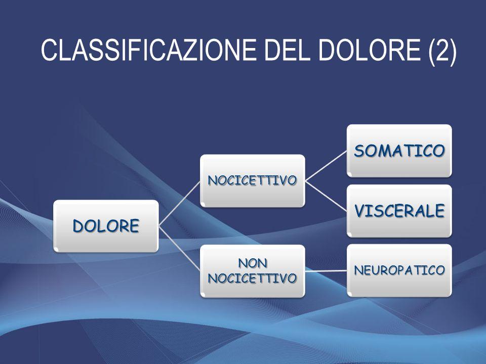DOLORE NOCICETTIVO SOMATICO VISCERALE NON NOCICETTIVO NEUROPATICO CLASSIFICAZIONE DEL DOLORE (2)