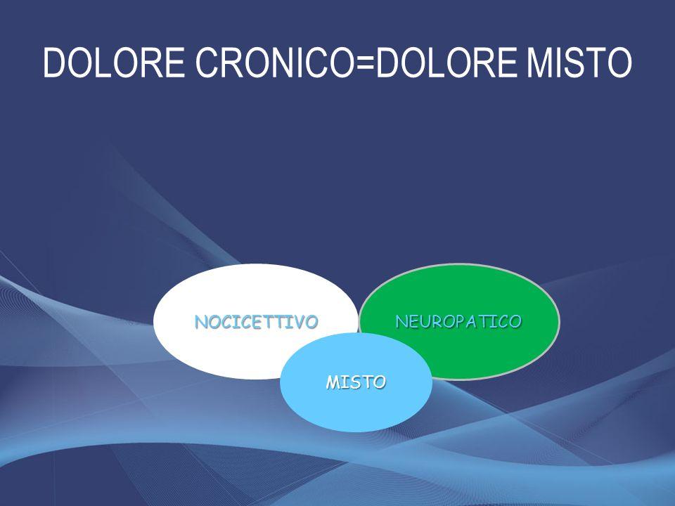 DOLORE CRONICO=DOLORE MISTO NOCICETTIVO NEUROPATICO MISTO