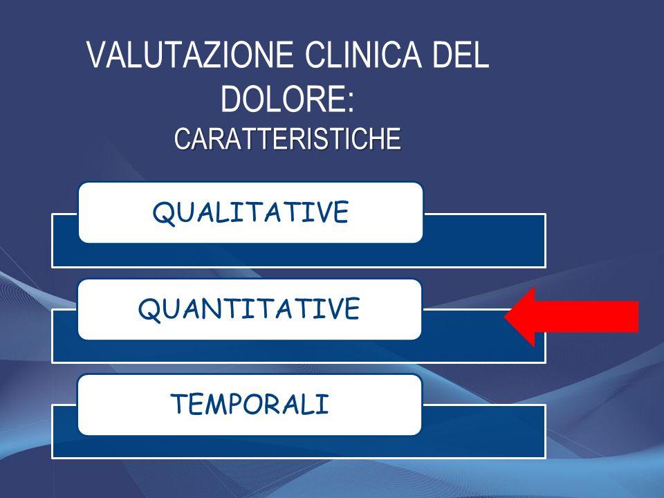 CARATTERISTICHE VALUTAZIONE CLINICA DEL DOLORE: CARATTERISTICHE QUALITATIVEQUANTITATIVETEMPORALI