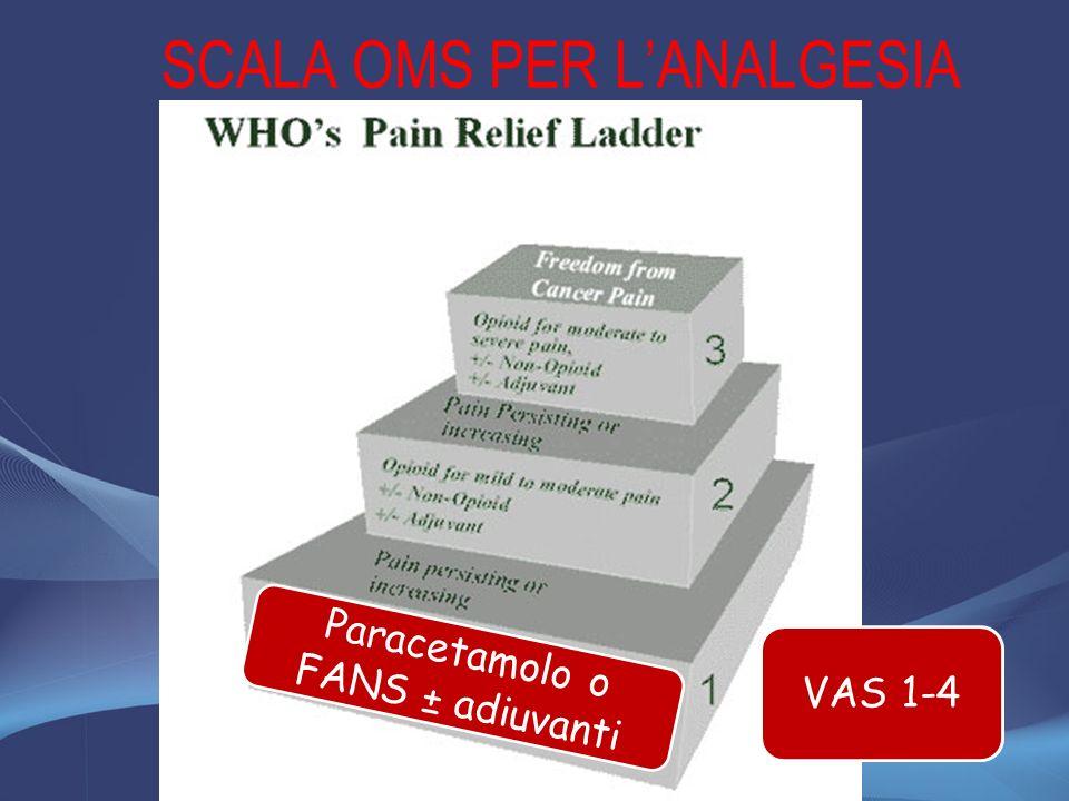 SCALA OMS PER LANALGESIA VAS 1-4 Paracetamolo o FANS ± adiuvanti