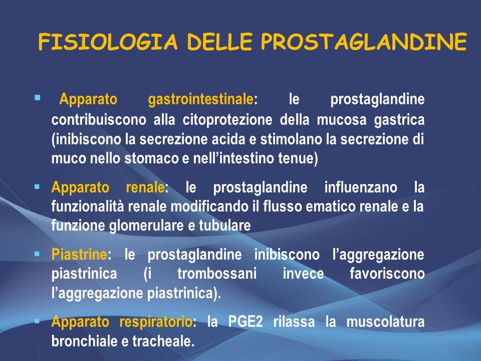 FISIOLOGIA DELLE PROSTAGLANDINE Apparato gastrointestinale: le prostaglandine contribuiscono alla citoprotezione della mucosa gastrica (inibiscono la