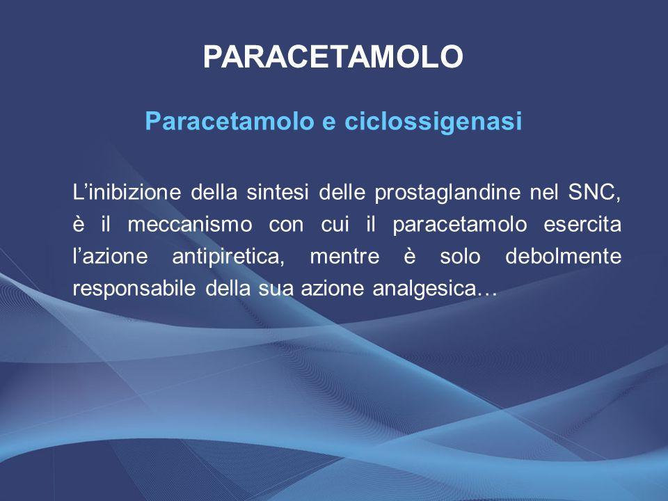 Linibizione della sintesi delle prostaglandine nel SNC, è il meccanismo con cui il paracetamolo esercita lazione antipiretica, mentre è solo debolment