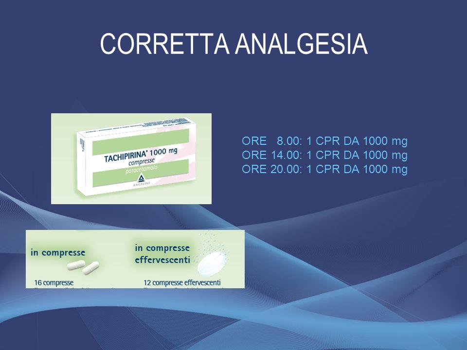 CORRETTA ANALGESIA ORE 8.00: 1 CPR DA 1000 mg ORE 14.00: 1 CPR DA 1000 mg ORE 20.00: 1 CPR DA 1000 mg