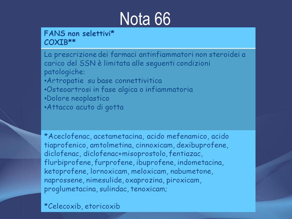 Nota 66 FANS non selettivi* COXIB** La prescrizione dei farmaci antinfiammatori non steroidei a carico del SSN è limitata alle seguenti condizioni pat