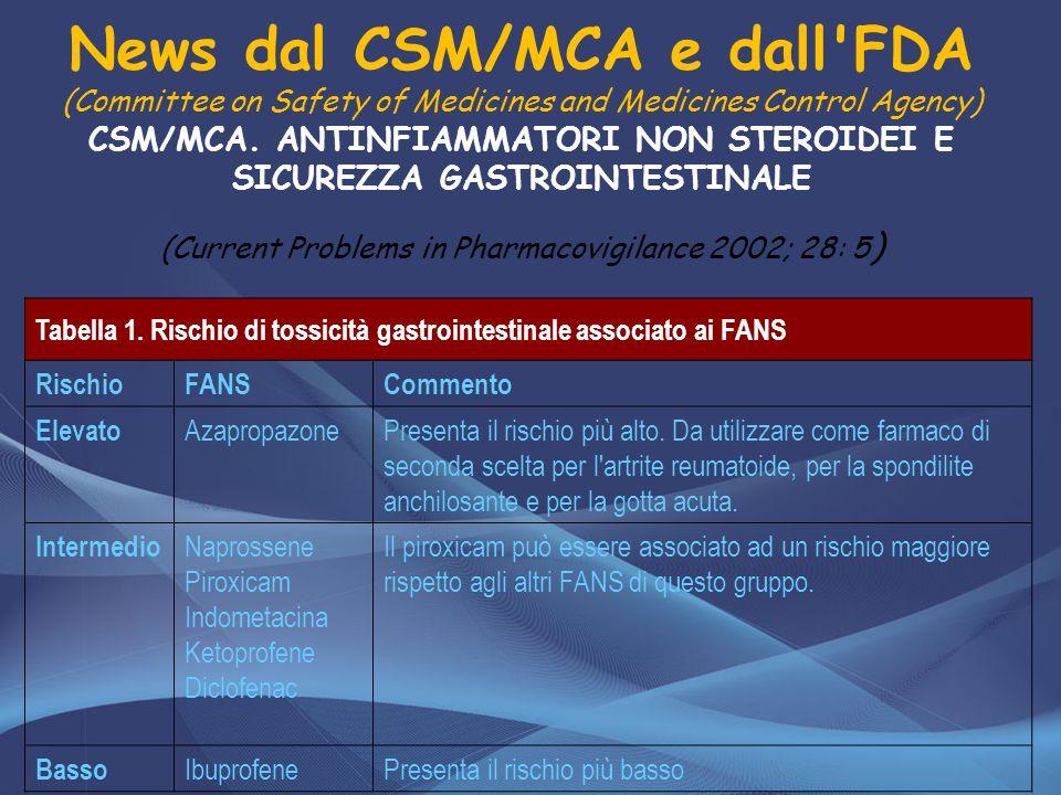 News dal CSM/MCA e dall'FDA (Committee on Safety of Medicines and Medicines Control Agency) CSM/MCA. ANTINFIAMMATORI NON STEROIDEI E SICUREZZA GASTROI