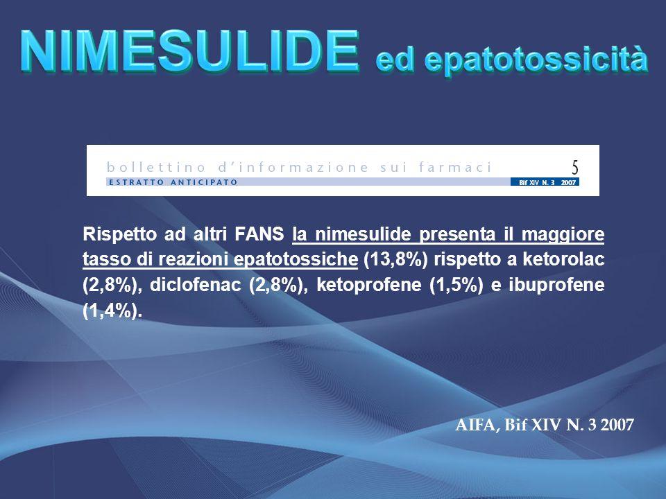 Rispetto ad altri FANS la nimesulide presenta il maggiore tasso di reazioni epatotossiche (13,8%) rispetto a ketorolac (2,8%), diclofenac (2,8%), keto