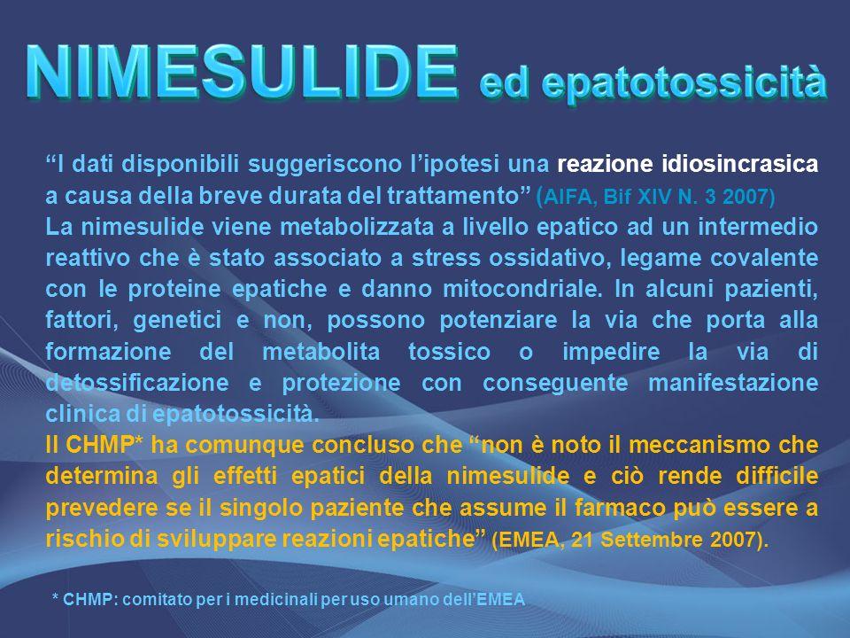 I dati disponibili suggeriscono lipotesi una reazione idiosincrasica a causa della breve durata del trattamento ( AIFA, Bif XIV N. 3 2007) La nimesuli