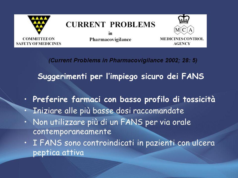 Suggerimenti per limpiego sicuro dei FANS Preferire farmaci con basso profilo di tossicità Iniziare alle più basse dosi raccomandate Non utilizzare pi