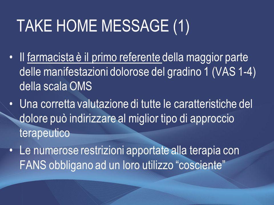 TAKE HOME MESSAGE (1) Il farmacista è il primo referente della maggior parte delle manifestazioni dolorose del gradino 1 (VAS 1-4) della scala OMS Una