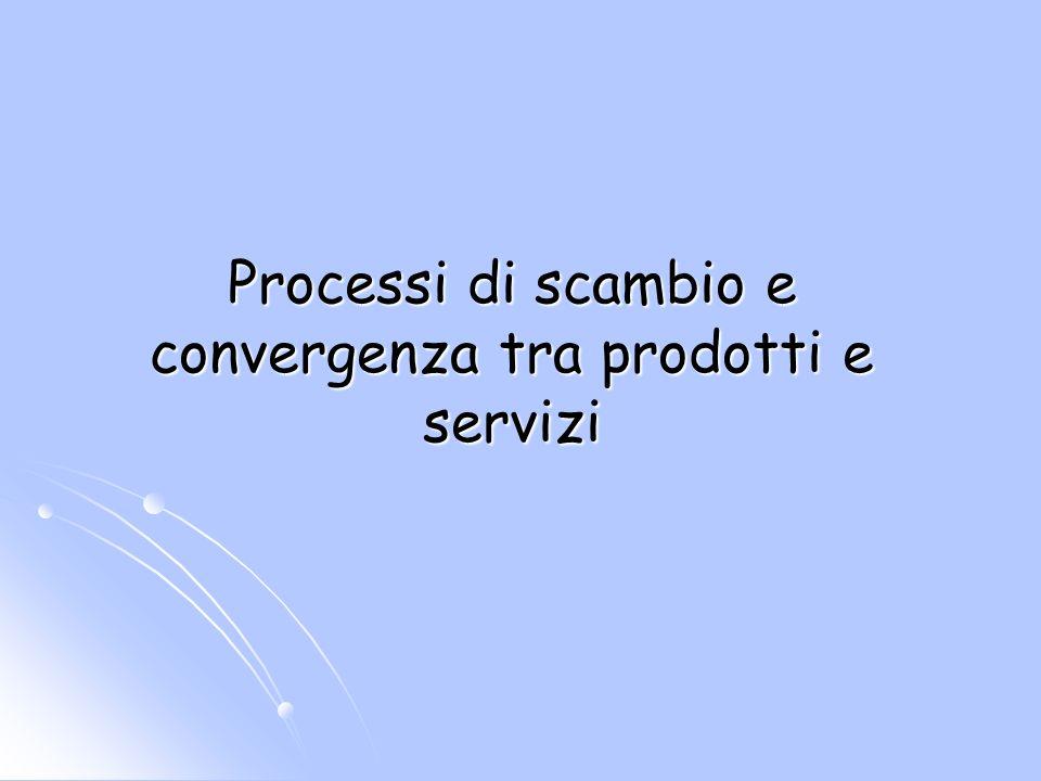 Processi di scambio e convergenza tra prodotti e servizi