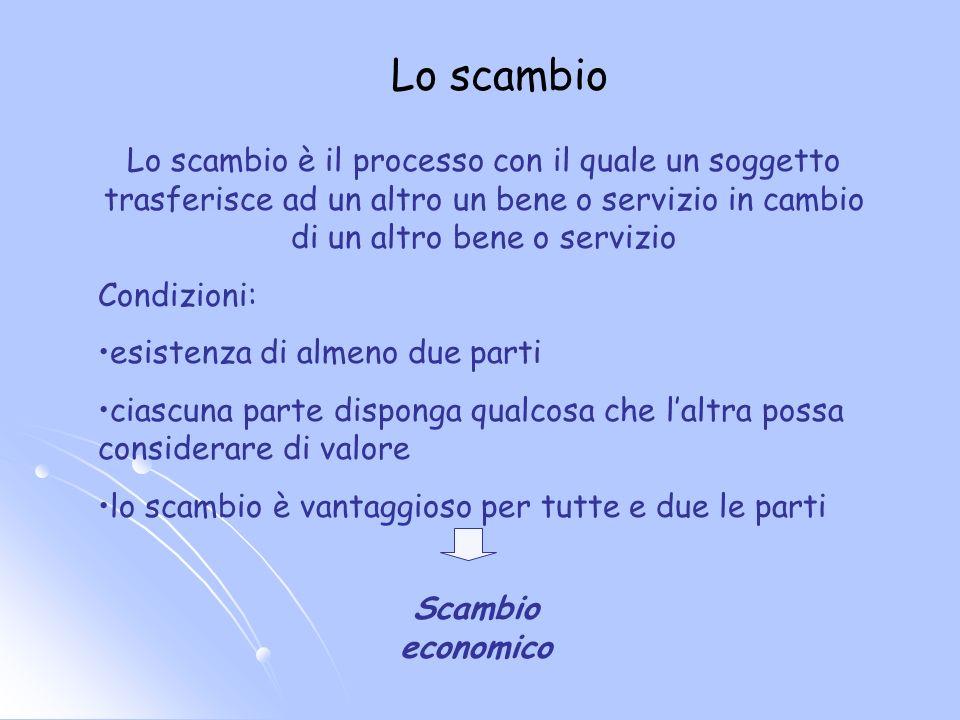 Lo scambio Lo scambio è il processo con il quale un soggetto trasferisce ad un altro un bene o servizio in cambio di un altro bene o servizio Condizio