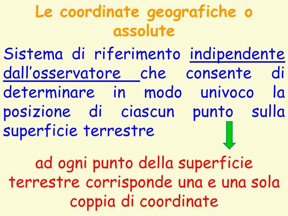 Le coordinate geografiche o assolute Sistema di riferimento indipendente dallosservatore che consente di determinare in modo univoco la posizione di c
