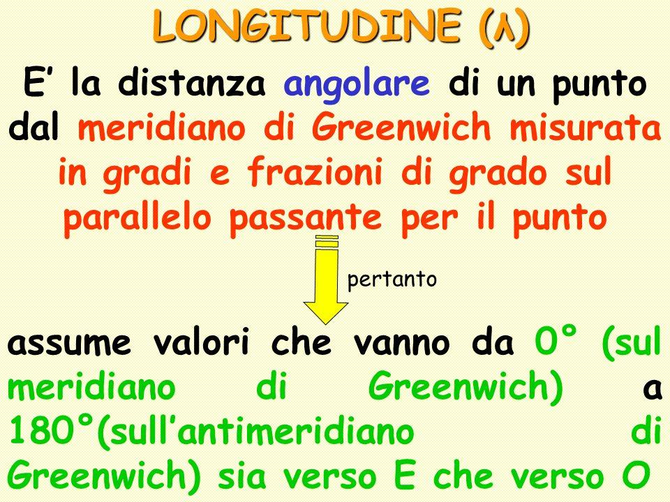LONGITUDINE (λ) E la distanza angolare di un punto dal meridiano di Greenwich misurata in gradi e frazioni di grado sul parallelo passante per il punt