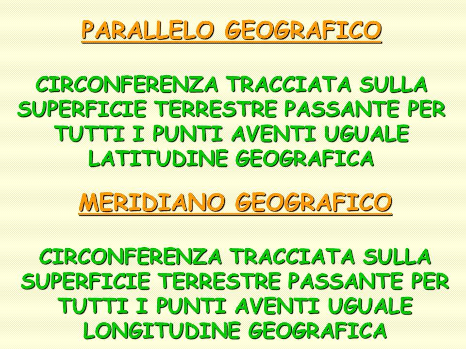 PARALLELO GEOGRAFICO CIRCONFERENZA TRACCIATA SULLA SUPERFICIE TERRESTRE PASSANTE PER TUTTI I PUNTI AVENTI UGUALE LATITUDINE GEOGRAFICA MERIDIANO GEOGR
