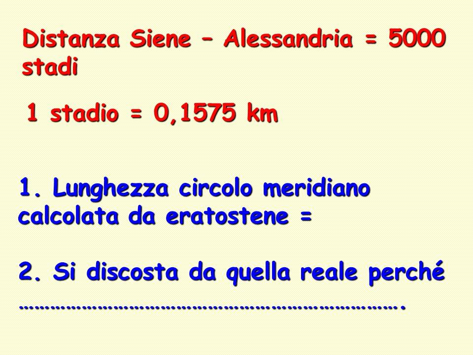 Distanza Siene – Alessandria = 5000 stadi 1 stadio = 0,1575 km 1. Lunghezza circolo meridiano calcolata da eratostene = 2. Si discosta da quella reale