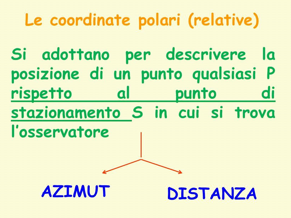 Le coordinate polari (relative) Si adottano per descrivere la posizione di un punto qualsiasi P rispetto al punto di stazionamento S in cui si trova l