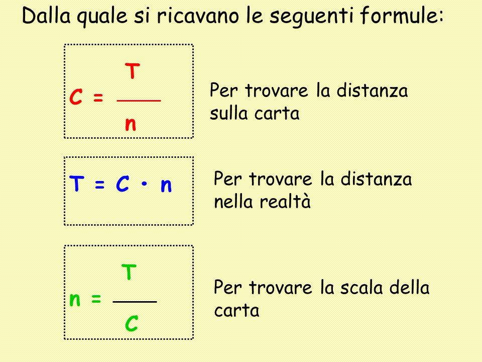 Dalla quale si ricavano le seguenti formule: T C = n T = C n T n = C Per trovare la distanza sulla carta Per trovare la distanza nella realtà Per trovare la scala della carta