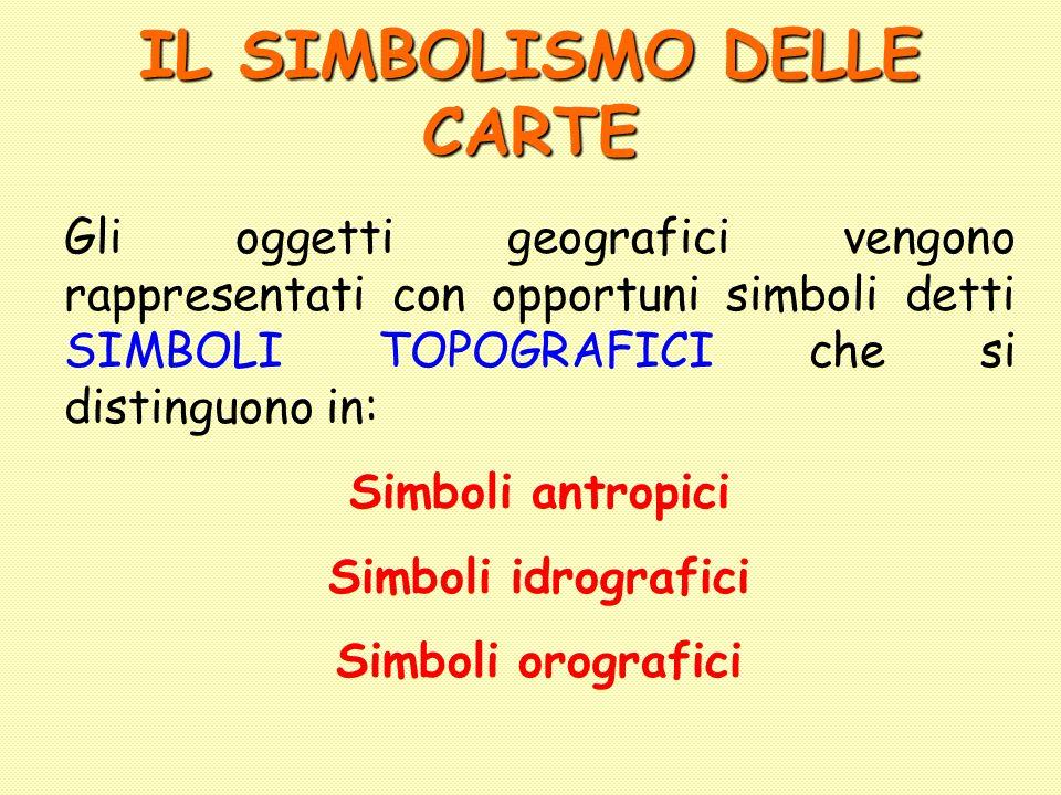 IL SIMBOLISMO DELLE CARTE Gli oggetti geografici vengono rappresentati con opportuni simboli detti SIMBOLI TOPOGRAFICI che si distinguono in: Simboli antropici Simboli idrografici Simboli orografici