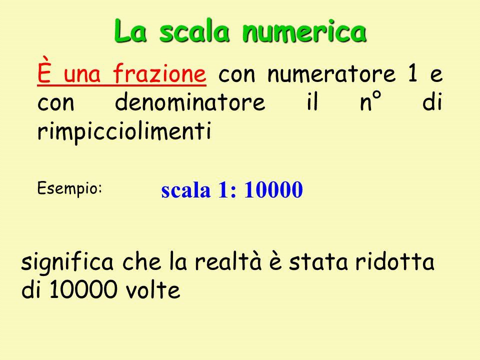 La scala numerica È una frazione con numeratore 1 e con denominatore il n° di rimpicciolimenti Esempio: scala 1: 10000 significa che la realtà è stata ridotta di 10000 volte