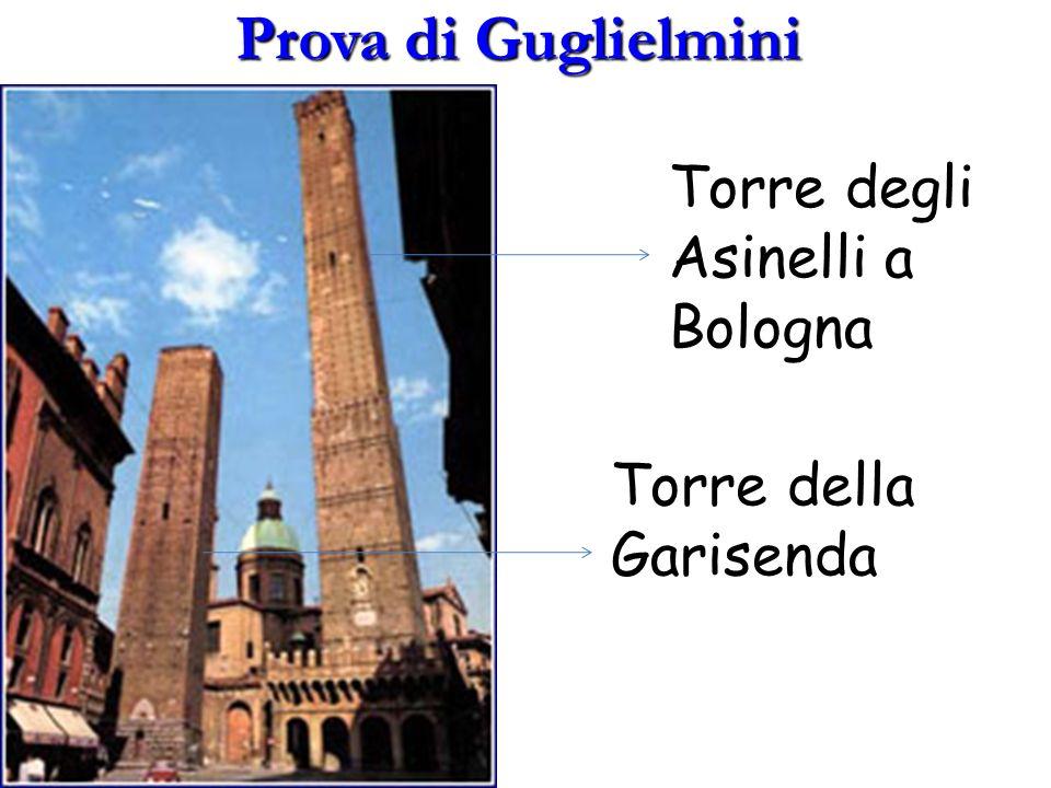 Torre degli Asinelli a Bologna Prova di Guglielmini Torre della Garisenda