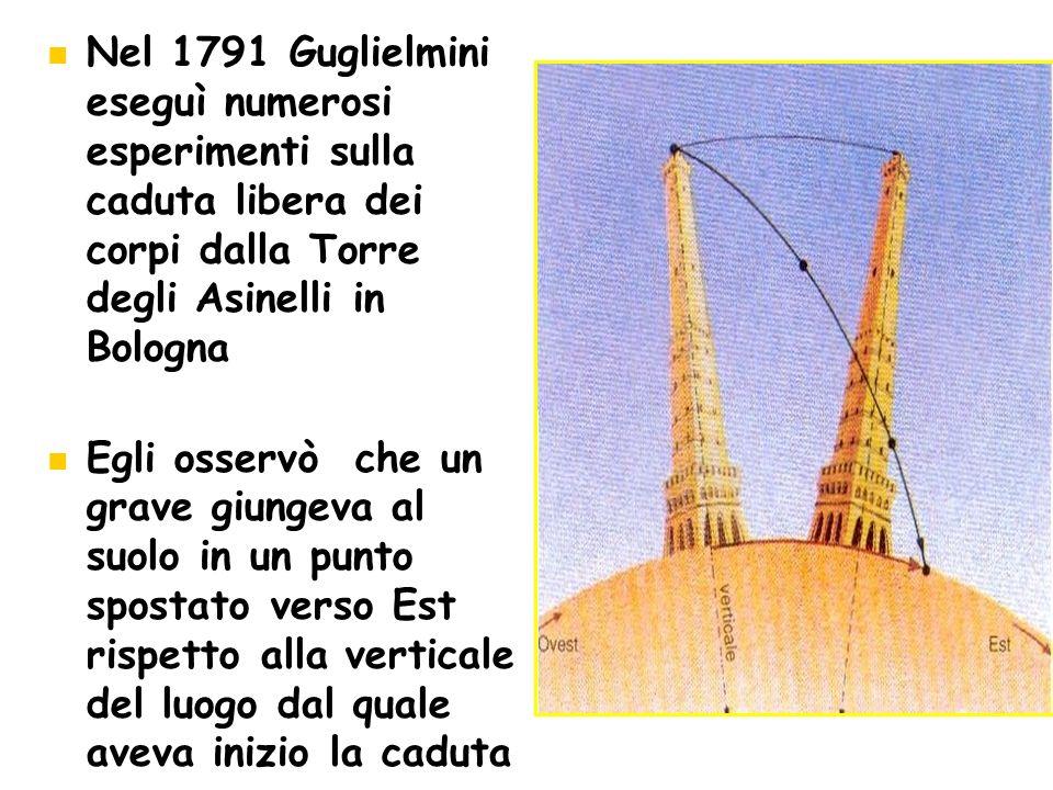 Nel 1791 Guglielmini eseguì numerosi esperimenti sulla caduta libera dei corpi dalla Torre degli Asinelli in Bologna Egli osservò che un grave giungeva al suolo in un punto spostato verso Est rispetto alla verticale del luogo dal quale aveva inizio la caduta